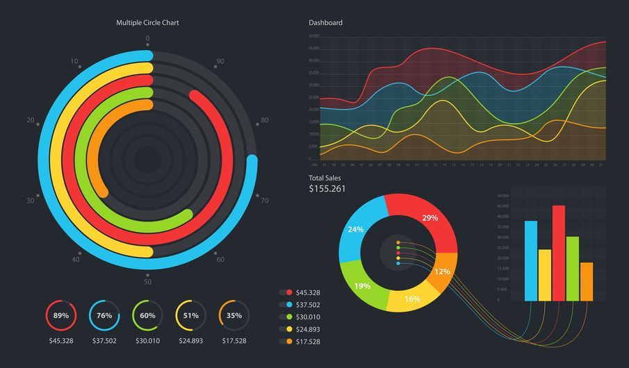 Minimalistic infographic template with flat design daily statistics graphs, dashboard, pie charts, multiple circle template with options for diagram, workflow, web design, UI elements.